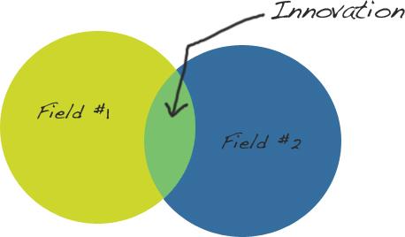 innovation1 (1) 2